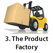 millionaire warrior coaching product factory